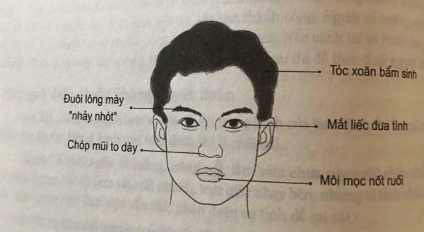 Xem tướng đàn ông qua khuôn mặt