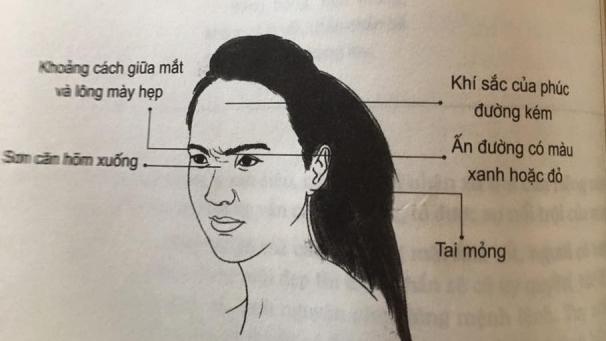 Xem tướng mặt phụ nữ